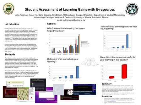 Student Assessment of Learning Gains with E-resources Julia Parkman, Nancy Hu, Carla Craveiro, Kim Ellison, PhD and Judy Gnarpe, DrMedSci, Department of.