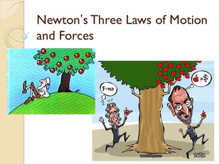 Newton's Three Laws of Motion and Forces
