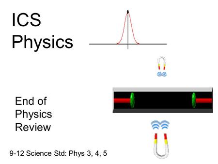 ICS Physics End of Physics Review 9-12 Science Std: Phys 3, 4, 5.