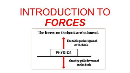 INTRODUCTION TO FORCES. Basic forces of GRAVITY and APPLIED FORCE.