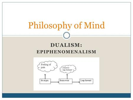DUALISM: EPIPHENOMENALISM Philosophy of Mind. Today's aim To explain and evaluate epiphenomenalist property dualism.
