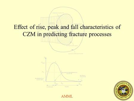 AMML Effect of rise, peak and fall characteristics of CZM in predicting fracture processes.