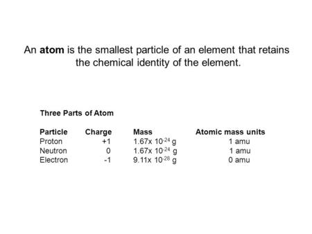 An atom is the smallest particle of an element that retains the chemical identity of the element. Three Parts of Atom Particle ChargeMassAtomic mass units.