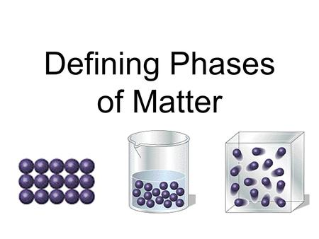 Defining Phases of Matter. SolidsGasesLiquids