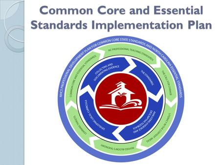 Common Core and Essential Standards Implementation Plan.