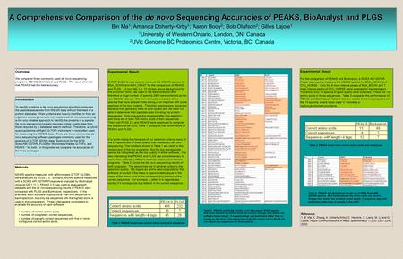 A Comprehensive Comparison of the de novo Sequencing Accuracies of PEAKS, BioAnalyst and PLGS Bin Ma 1 ; Amanda Doherty-Kirby 1 ; Aaron Booy 2 ; Bob Olafson.