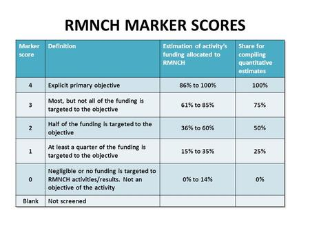 RMNCH MARKER SCORES. An aid activity to be classified as RMNCH if it contributes to achieving improved maternal, newborn and child health based on the.