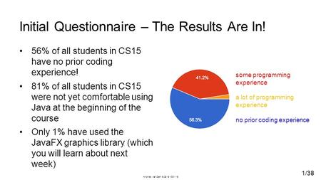 Andries van Dam  2015 10/01/15 1/38 Initial Questionnaire – The Results Are In! 56% of all students in CS15 have no prior coding experience! 81% of all.