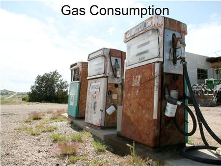 Gas Consumption. Our Topic… How does gas consumption in Bryan/ College Station effect the rest of the world?