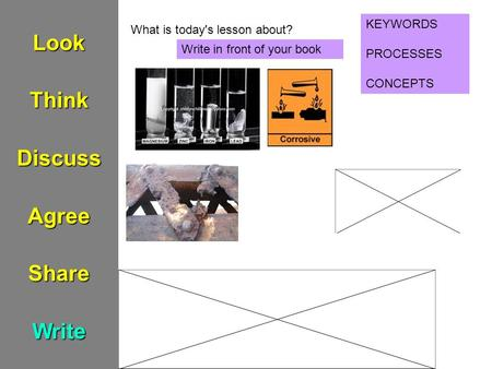 LookThinkDiscussAgreeShareWrite What is today's lesson about? KEYWORDS PROCESSES CONCEPTS Write in front of your book.