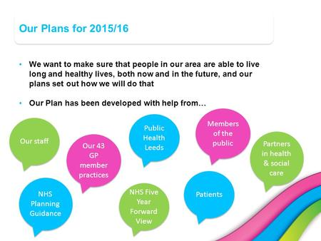 Our Plans for 2015/16 We want to make sure that people in our area are able to live long and healthy lives, both now and in the future, and our plans set.