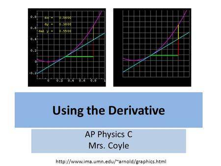 Using the Derivative AP Physics C Mrs. Coyle