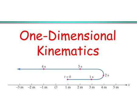 One-Dimensional Kinematics. Kinematics  It is the branch of mechanics that describes the motion of objects without necessarily discussing what causes.