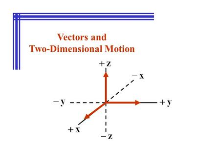 Vectors and Two-Dimensional Motion. 3-01 Vectors and Their Properties 3-02 Components of a Vector 3-04 Motion in Two Dimensions Vectors & Two-Dimensional.