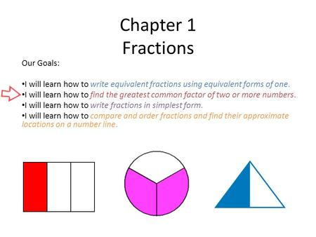 Chapter 1 Fractions Our Goals: I will learn how to write equivalent fractions using equivalent forms of one. I will learn how to find the greatest common.