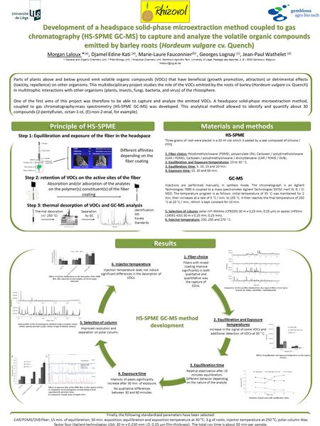 Development of a headspace solid-phase microextraction method coupled to gas chromatography (HS-SPME GC-MS) to capture and analyze the volatile organic.