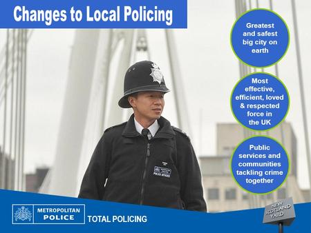 TOTAL POLICING Most effective, efficient, loved & respected force in the UK Greatest and safest big city on earth Public services and communities tackling.