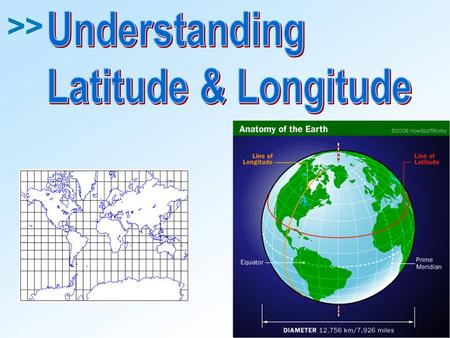 Today's Target I can…  Explain how latitude and longitude work.  Identify and define the terms associated with latitude and longitude.  Apply my understanding.