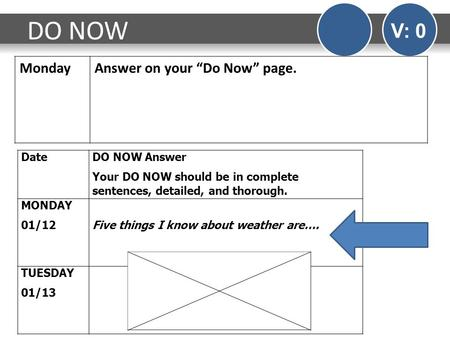 "DO NOW V: 0 MondayAnswer on your ""Do Now"" page. Date DO NOW Answer Your DO NOW should be in complete sentences, detailed, and thorough. MONDAY 01/12 Five."