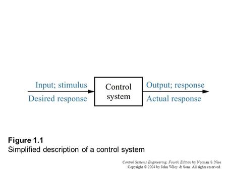 Control Systems Engineering, Fourth Edition by Norman S. Nise Copyright © 2004 by John Wiley & Sons. All rights reserved. Figure 1.1 Simplified description.