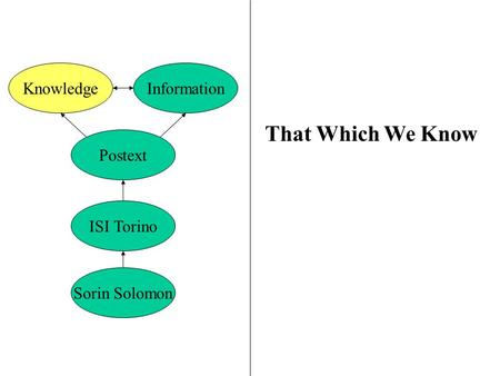 KnowledgeInformation Postext ISI Torino Sorin Solomon That Which We Know.