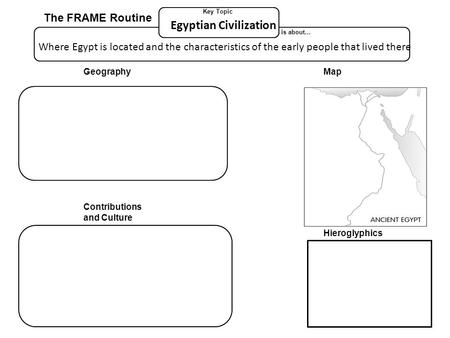 The FRAME Routine Key Topic is about… GeographyMap Egyptian Civilization Contributions and Culture Hieroglyphics Where Egypt is located and the characteristics.