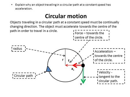 Explain why an object traveling in a circular path at a constant speed has acceleration. Circular motion Objects traveling in a circular path at a constant.
