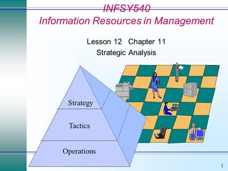 1 INFSY540 Information Resources in Management Lesson 12 Chapter 11 Strategic Analysis Operations Tactics Strategy.