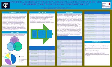 TEMPLATE DESIGN © 2008 www.PosterPresentations.com ONCOLOGICAL REFERRAL PATTERNS OF GYNAECOLOGICAL CANCER PATIENTS OVER 2010 – 2011 THE NEED FOR GYNAECOLOGIC.
