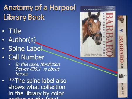 Anatomy of a Harpool Library Book