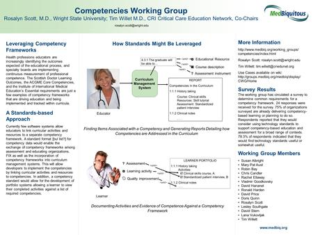 Leveraging Competency Frameworks Health professions educators are increasingly identifying the outcomes expected of the educational process, and specialty.
