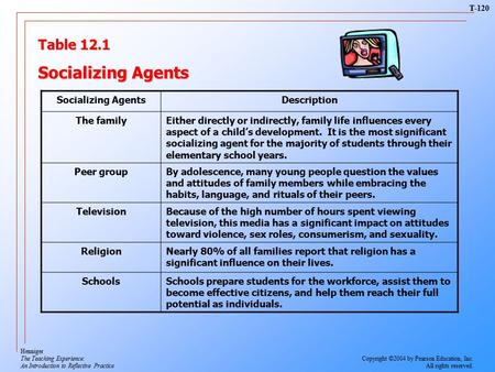 Table 12.1 Socializing Agents Description The familyEither directly or indirectly, family life influences every aspect of a child's development. It is.