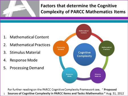 Factors that determine the Cognitive Complexity of PARCC Mathematics Items Cognitive Complexity Mathematical Content Mathematical Practices Stimulus Material.