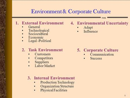 FOM 1 Environment & Corporate Culture 1.External Environment General Technological Sociocultural Economic Legal -Political 2.Task Environment Customers.