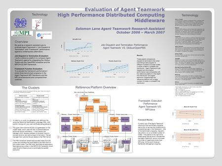 Evaluation of Agent Teamwork High Performance Distributed Computing Middleware. Solomon Lane Agent Teamwork Research Assistant October 2006 – March 2007.