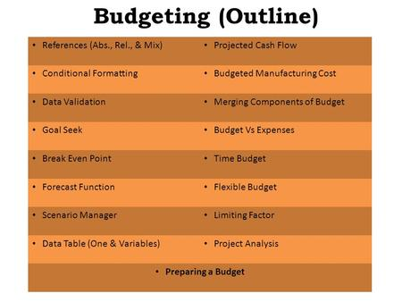 Budgeting (Outline) References (Abs., Rel., & Mix) Projected Cash Flow Conditional Formatting Budgeted Manufacturing Cost Data Validation Merging Components.