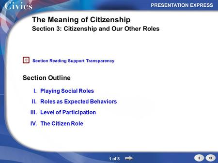 The Meaning of Citizenship