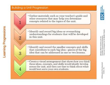 Bringing Math Students into the Formative Assessment Equation: Tools and Strategies for the Middle Grades © Education Development Center, Inc. Learning.