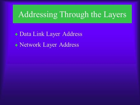 Addressing Through the Layers  Data Link Layer Address  Network Layer Address.