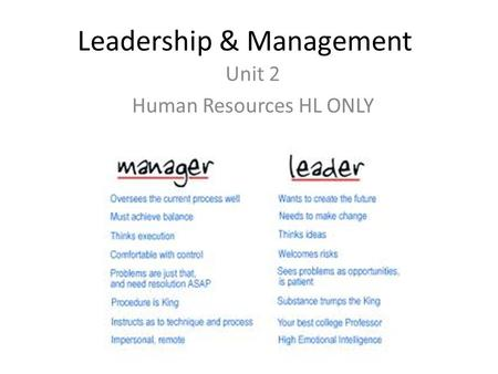 Leadership & Management Unit 2 Human Resources HL ONLY.