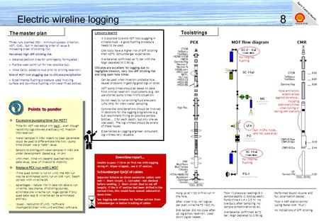 Electric wireline logging