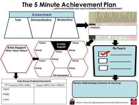 Stephen Tierney & Ross The 5 Minute Achievement Plan ….print and scribble your way to Greater Student Achievement.