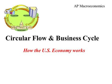 Circular Flow & Business Cycle How the U.S. Economy works AP Macroeconomics.