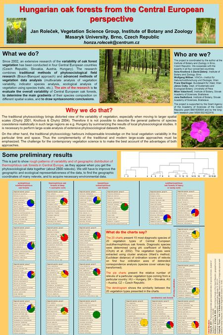 Hungarian oak forests from the Central European perspective Jan Roleček, Vegetation Science Group, Institute of Botany and Zoology Masaryk University,