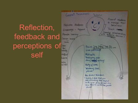 Reflection, feedback and perceptions of self. Personal totems.