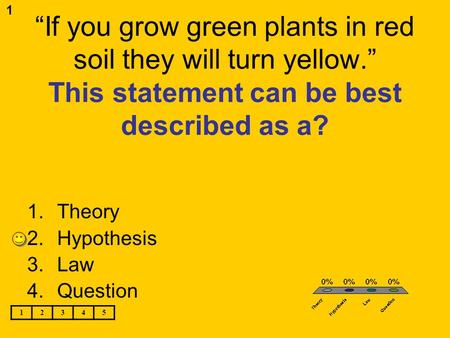 """If you grow green plants in red soil they will turn yellow."" This statement can be best described as a? 1.Theory 2.Hypothesis 3.Law 4.Question 1 12345."
