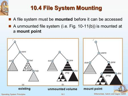 10.1 Silberschatz, Galvin and Gagne ©2005 Operating System Principles 10.4 File System Mounting A file system must be mounted before it can be accessed.