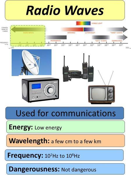 Radio Waves Used for communications Energy: Low energy Wavelength: a few cm to a few km Frequency: 10 2 Hz to 10 8 Hz Dangerousness: Not dangerous.