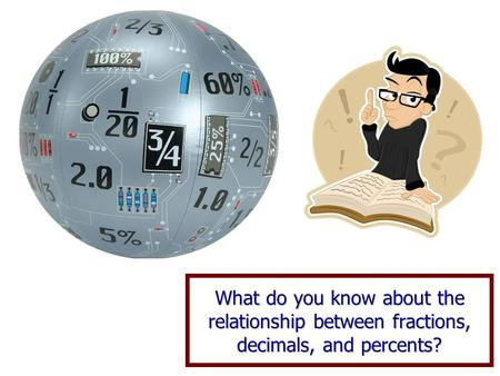 Objective Explain the numerical relationships between percents, decimals, and fractions.