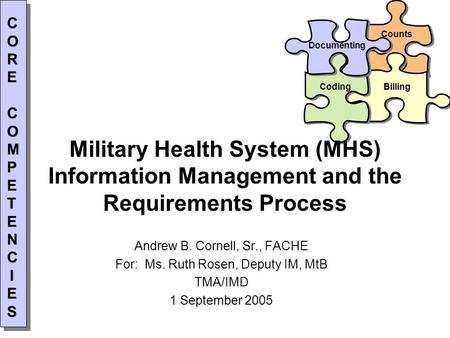 Documenting Counts CodingBilling CORECORE COMPETENCIES COMPETENCIESCORECORE COMPETENCIES COMPETENCIES Military Health System (MHS) Information Management.